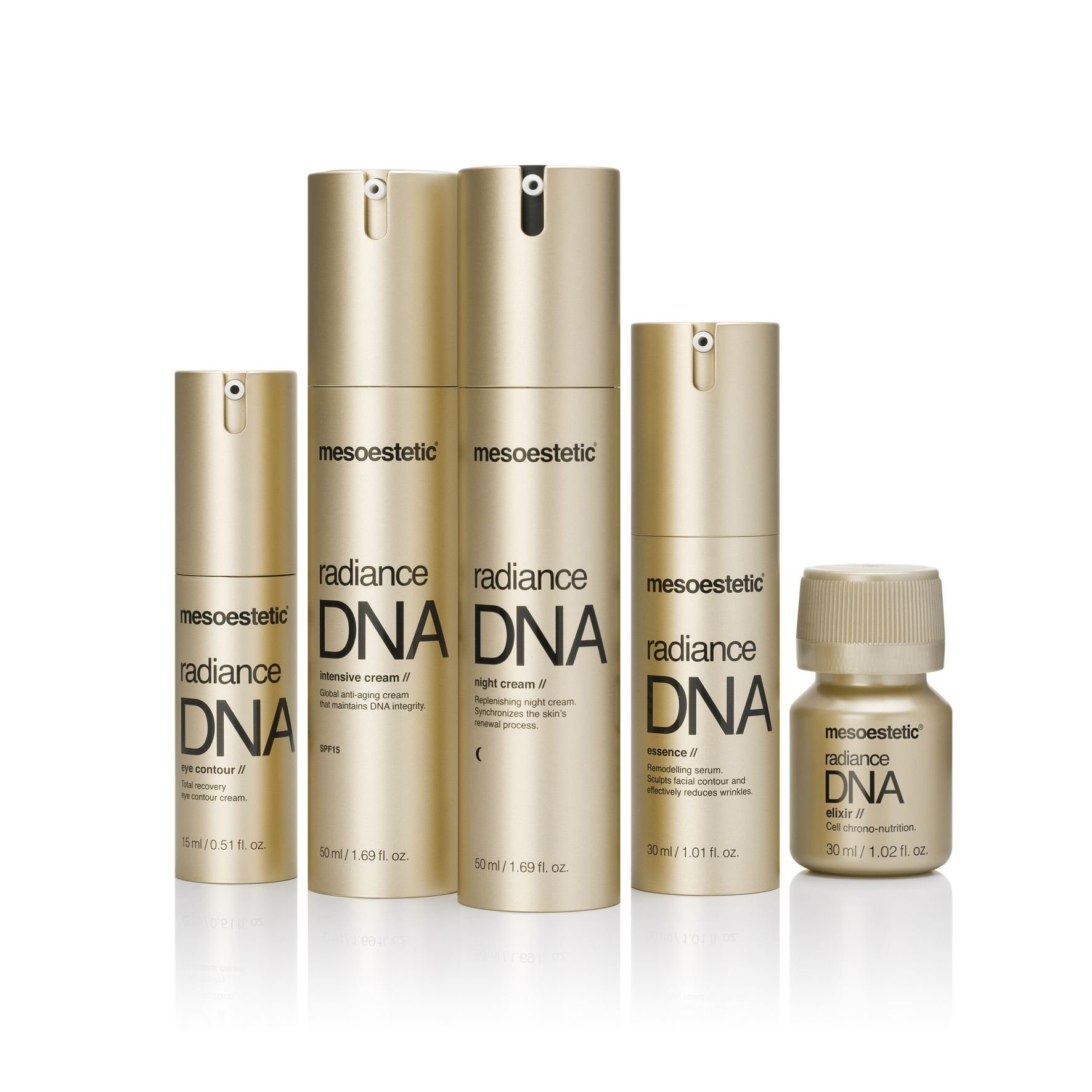 Radiance DNA global antiaging by Mesoestetic